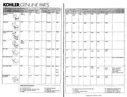 Kohler Toilet Identification Chart C590470 R70 Cf2