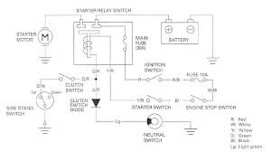 cbr diagnostic tool required net first things first you need to check both the 30a and 10a fuses the 30a one is collocated the starter solenoid which is on the end of a 6 wire