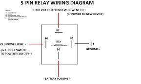 wiring diagram 5 pin relay 30amp wiring diagram libraries original 5 post relay wiring diagram 5 post solenoid wiring diagramclean 5 pin micro relay wiring