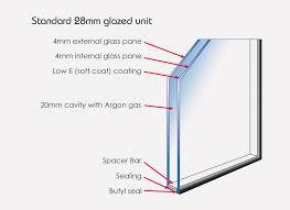 double glazing warm edge spacer bar standard 28mm glass unit