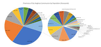 Canada Population Pie Chart I Turned The List Of Provinces By Population On Wikipedia