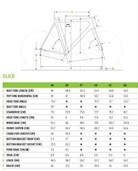 Cannondale Bike Fit Chart Slice Carbon 105 Cannondale Bikes Creating The Perfect Ride