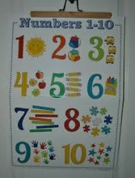 Details About Alphabet And Numbers Learning Posters Educational Posters Wall Charts Homeschool