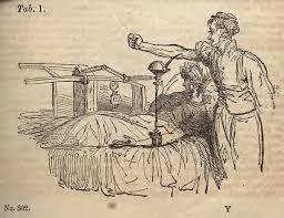 """Résultat de recherche d'images pour """"transfusion sanguine histoire"""""""