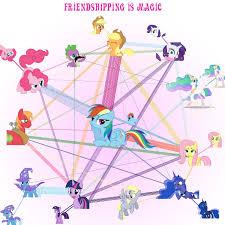 Mlp Mbti Chart 56 Correct My Little Pony Size Chart