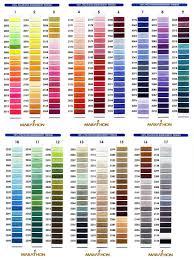 13 Exhaustive Thread Dye Chart