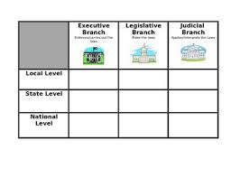Three Branches Of Government Chart Three Branches Of Government Chart W 3 Levels Of Government