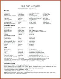 Skills Example For Resume Best Resume Skill Examples Acting Special Skills Actor Inside Mmventuresco