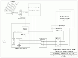 tesla wiring diagram solution of your wiring diagram guide • tesla battery electric wire diagram wiring diagram schematics rh ksefanzone com tesla model 3 wiring diagram tesla model 3 wiring diagram