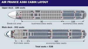 The Ever Shrinking Airline Seat In Long Haul Airline Analysts