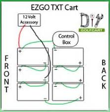 wiring diagram for ezgo golf cart batteries wiring similiar club cart battery wiring guide keywords on wiring diagram for ezgo golf cart batteries