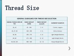 Sewing Thread Thickness Chart Thread And Seam Construction