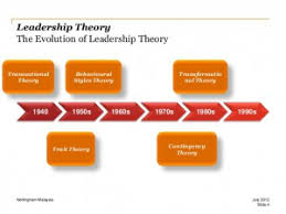 leadership theory leadership theories vbsl