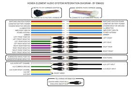 car stereo wiring diagram pioneer cars trucks 3 isuzu axiom radio