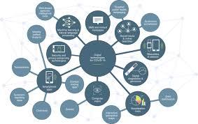 digital technologies in the public