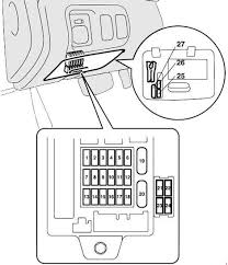 2006 eclipse fuse box diagram 2006 image wiring mitsubishi eclipse 4g fuse box diagram 2006 2012 fuse diagram on 2006 eclipse fuse box diagram