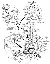 club car starter generator wiring diagram wiring diagram and 1988 ezgo marathon gas wiring diagram car