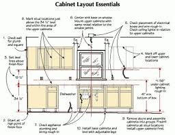 83 great preferable kitchen cabinet height above sink standard of base cabinets which is essential to consider bottom best under led inch vanity plus