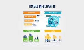Top Free 28 Vector Templates For Travel Infographics Colorlib