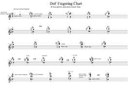 Flute Multiphonics Chart Structuring Warped Passages Part 2 Liam Flenady