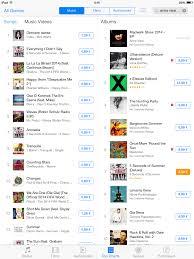 Top Charts Itunes 2014 Madwalk Show Ep Hits No1 In Itunes Album Charts