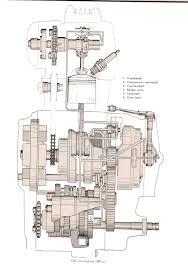 similiar oil flow diagram keywords 477339d1285633431 engine oil flow diagram oil path 1 jpg