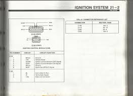 mazda 626 distributor wiring diagram wiring diagrams 1990 mazda 626 wiring diagram schematics and diagrams