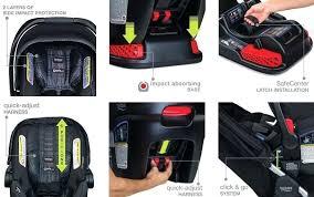 britax infant b safe elite car seat comparison
