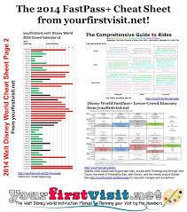 Magic Kingdom Ride Height Chart Cheat Sheet For Walt Disney World In 2014 Yourfirstvisit Net