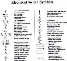 understanding electrical schematic symbols in home electrical wiring and finally some communication symbols communication symbols refer to things like phones doorbells computer data wiring and security systems