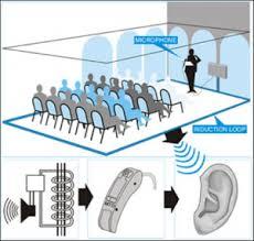 hearing loop systems induction loop hearing loop system see the diagram below untitled 300x286