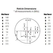 Rifle Scope Power Chart Pin On Sightron S Tac 1 7x24 Irmh