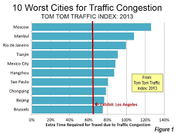 best traffic congestion images corks traffic  22 best traffic congestion images corks traffic congestion and autos