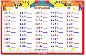 Multiplication Tables 1 10 Tables From 1 To 10 Table Design Ideas