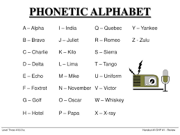 Below you can learn english alphabet with pronunciations, alphabet images, spelling quiz and tests. Ppt Phonetic Alphabet Powerpoint Presentation Free Download Id 5585086