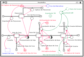 wire diagram legend wiring diagram schematics info dictator wiring diagrams electrical wiring