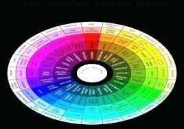 Hidden Color Wheel Painting Paint Myoldplace Info