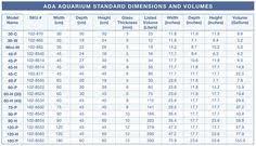 Aquarium Size Chart 82 Best Aquarium Large Or In Floor Images Aquarium Fish