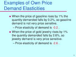 elasticity of supply and demand <br > 6
