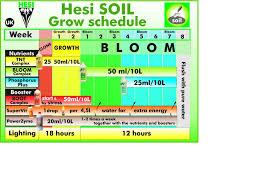 Hesi Soil Chart Hesi Soil Feeding Schedule Non Organic Compost Uk420