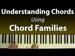 Keyboard Family Chords Chart Understanding Chords Building Progressions With Chord