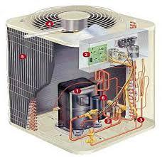 lennox ac compressor. these lennox ac compressor n