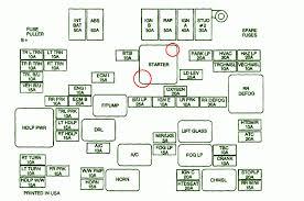 2000 chevy blazer 2 door under hood fuse box diagram explore  2000 blazer fuse box 2000 blazer fuse box diagram wiring diagrams rh 59to co