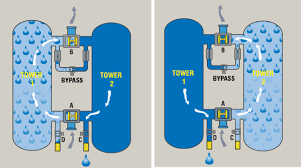 Desiccant Dryers Ten Lessons Learned Compressed Air Best