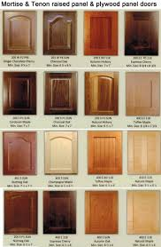 Kitchen Cabinet Wood Raised Panel Wood Kitchen Cabinet Doors Eclectic Ware