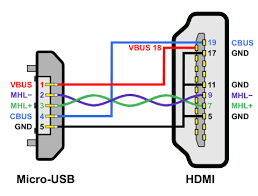 file mhl micro usb hdmi wiring diagram svg file mhl micro usb hdmi wiring diagram svg