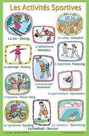French Language School Poster Words About Sports Wall Chart For Home And Classroom Bilingual French And English Text