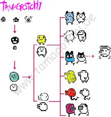 Tamagotchi Generation 1 And 2 Sprites Tamagotchi Home