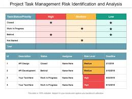 Powerpoint Project Management Templates Project Management Powerpoint Templates Slides And Graphics