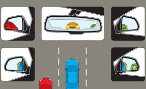 How To Adjust Your Mirrors to Avoid Blind Spots  Feature  Features  Car  and Driver
